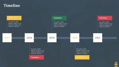 Startup Pitch Deck For Fast Food Restaurant Timeline Inspiration PDF