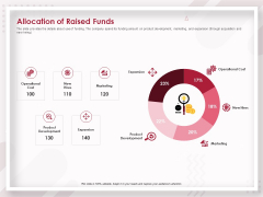 Startup Pitch To Raise Capital From Crowdfunding Allocation Of Raised Funds Structure PDF