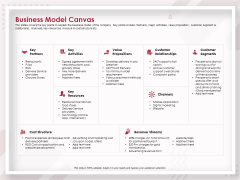 Startup Pitch To Raise Capital From Crowdfunding Business Model Canvas Brochure PDF