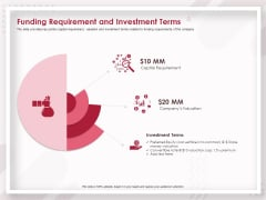 Startup Pitch To Raise Capital From Crowdfunding Funding Requirement And Investment Terms Structure PDF
