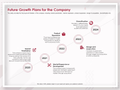 Startup Pitch To Raise Capital From Crowdfunding Future Growth Plans For The Company Graphics PDF