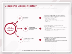 Startup Pitch To Raise Capital From Crowdfunding Geographic Expansion Strategy Topics PDF