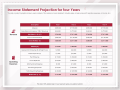 Startup Pitch To Raise Capital From Crowdfunding Income Statement Projection For Four Years Elements PDF