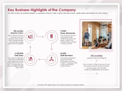 Startup Pitch To Raise Capital From Crowdfunding Key Business Highlights Of The Company Portrait PDF
