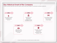 Startup Pitch To Raise Capital From Crowdfunding Key Historical Event Of The Company Information PDF