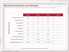 Startup Pitch To Raise Capital From Crowdfunding Revenue Forecast For Your Business Graphics PDF