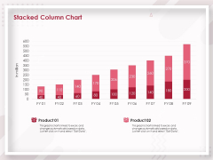 Startup Pitch To Raise Capital From Crowdfunding Stacked Column Chart Mockup PDF