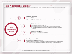 Startup Pitch To Raise Capital From Crowdfunding Total Addressable Market Demonstration PDF