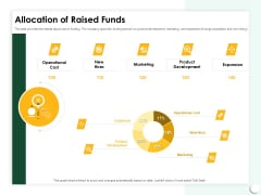 Startup Presentation For Collaborative Capital Funding Allocation Of Raised Funds Ppt Professional Smartart PDF