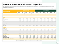 Startup Presentation For Collaborative Capital Funding Balance Sheet Historical And Projection Formats PDF