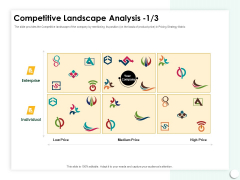 Startup Presentation For Collaborative Capital Funding Competitive Landscape Analysis Designs PDF