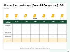 Startup Presentation For Collaborative Capital Funding Competitive Landscape Financial Comparison Revenue Topics PDF