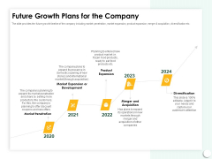 Startup Presentation For Collaborative Capital Funding Future Growth Plans For The Company Template PDF