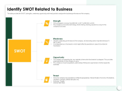 Startup Presentation For Collaborative Capital Funding Identify SWOT Related To Business Structure PDF