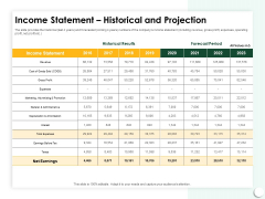 Startup Presentation For Collaborative Capital Funding Income Statement Historical And Projection Guidelines PDF