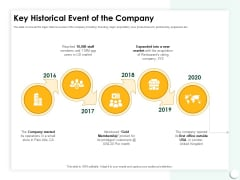 Startup Presentation For Collaborative Capital Funding Key Historical Event Of The Company Ppt Pictures Brochure PDF