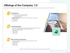 Startup Presentation For Collaborative Capital Funding Offerings Of The Company Demonstration PDF