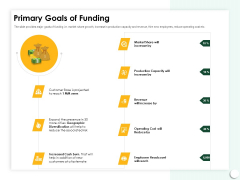 Startup Presentation For Collaborative Capital Funding Primary Goals Of Funding Ppt Infographics Guide PDF