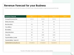 Startup Presentation For Collaborative Capital Funding Revenue Forecast For Your Business Clipart PDF