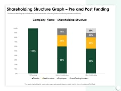 Startup Presentation For Collaborative Capital Funding Shareholding Structure Graph Pre And Post Funding Background PDF