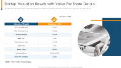 Startup Valuation Results With Value Per Share Details Ppt Infographics Objects PDF