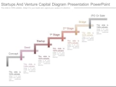 Startups And Venture Capital Diagram Presentation Powerpoint