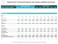 Statement For Financial Projection With Assets Liabilities And Equity Ppt PowerPoint Presentation Styles Designs