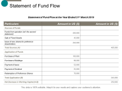 Statement Of Fund Flow Ppt Powerpoint Presentation Ideas Example Introduction