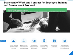 Statement Of Work And Contract For Employee Training And Development Proposal Ppt PowerPoint Presentation Model Master Slide