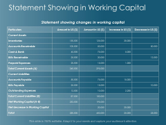 Statement Showing In Working Capital Ppt Powerpoint Presentation File Examples