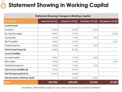 Statement Showing In Working Capital Ppt PowerPoint Presentation Show Ideas