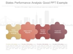 States Performance Analysis Good Ppt Example