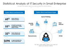 Statistical Analysis Of IT Security In Small Enterprise Ppt PowerPoint Presentation Ideas Design Inspiration PDF
