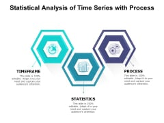 Statistical Analysis Of Time Series With Process Ppt PowerPoint Presentation Gallery Deck PDF