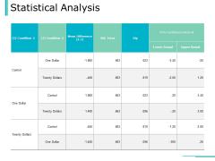 Statistical Analysis Slide Ppt PowerPoint Presentation Inspiration Graphics