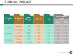 Statistical Analysis Template 1 Ppt PowerPoint Presentation Layouts Tips