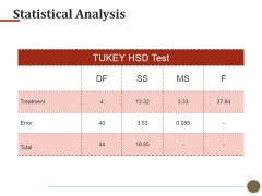 Statistical Analysis Template 1 Ppt PowerPoint Presentation Outline Show