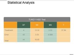 Statistical Analysis Template 1 Ppt PowerPoint Presentation Portfolio Layout Ideas
