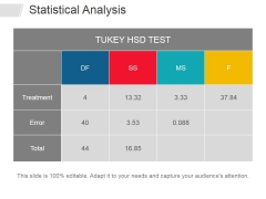 Statistical Analysis Template 2 Ppt PowerPoint Presentation File Files