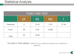 Statistical Analysis Template 2 Ppt PowerPoint Presentation Gallery Designs
