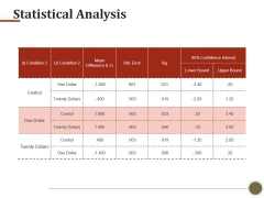Statistical Analysis Template 2 Ppt PowerPoint Presentation Show Templates