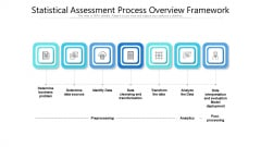 Statistical Assessment Process Overview Framework Ppt Layouts Graphics PDF