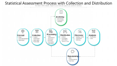 Statistical Assessment Process With Collection And Distribution Ppt File Introduction PDF