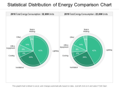 Statistical Distribution Of Energy Comparison Chart Ppt PowerPoint Presentation Icon Summary