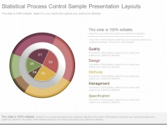 Statistical Process Control Sample Presentation Layouts
