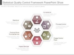 Statistical Quality Control Framework Powerpoint Show