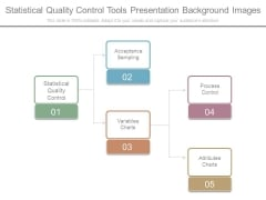 Statistical Quality Control Tools Presentation Background Images