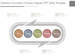 Statistics Circulation Process Diagram Ppt Slide Template