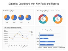 Statistics Dashboard With Key Facts And Figures Ppt PowerPoint Presentation Gallery Deck PDF