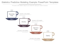 Statistics Predictive Modeling Example Powerpoint Templates